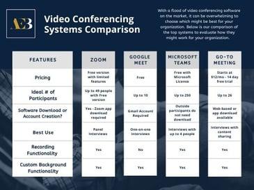Video Conferencing Comparison - JPG-1